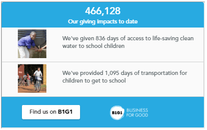 we've given 836 days access to live-saving clean water to school children.